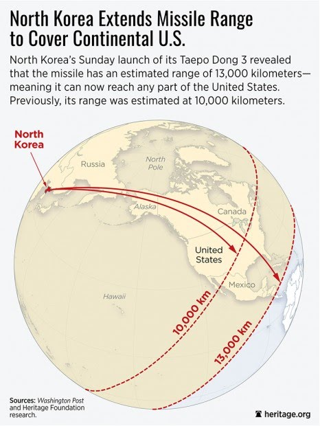 DS-north-korea-13000-km-466x620.jpg